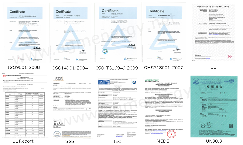 Major certificates and test reports